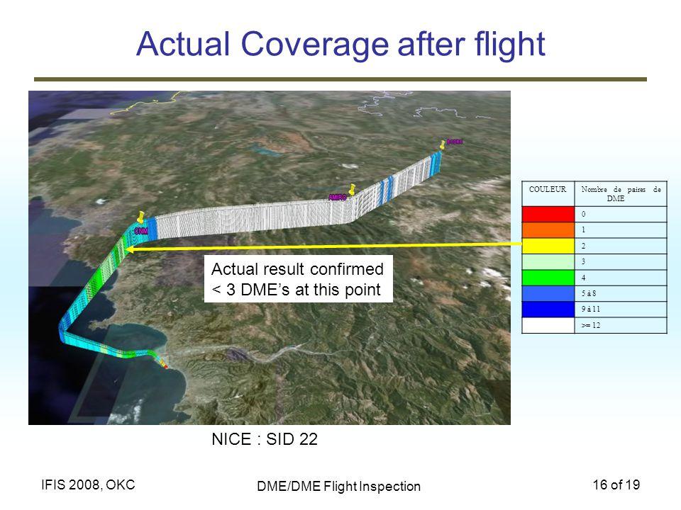 DME/DME Flight Inspection 16 of 19IFIS 2008, OKC Actual Coverage after flight COULEURNombre de paires de DME 0 1 2 3 4 5 à 8 9 à 11 >= 12 NICE : SID 2