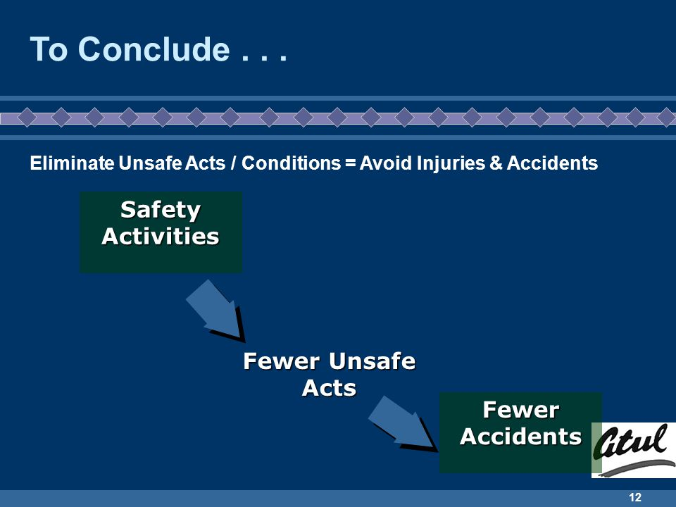 12 To Conclude... Eliminate Unsafe Acts / Conditions = Avoid Injuries & Accidents Safety Activities Fewer Unsafe Acts Fewer Accidents