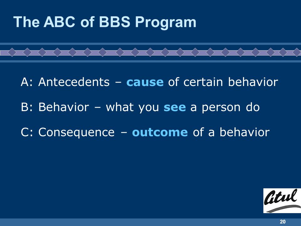 20 The ABC of BBS Program A: Antecedents – cause of certain behavior C: Consequence – outcome of a behavior B: Behavior – what you see a person do