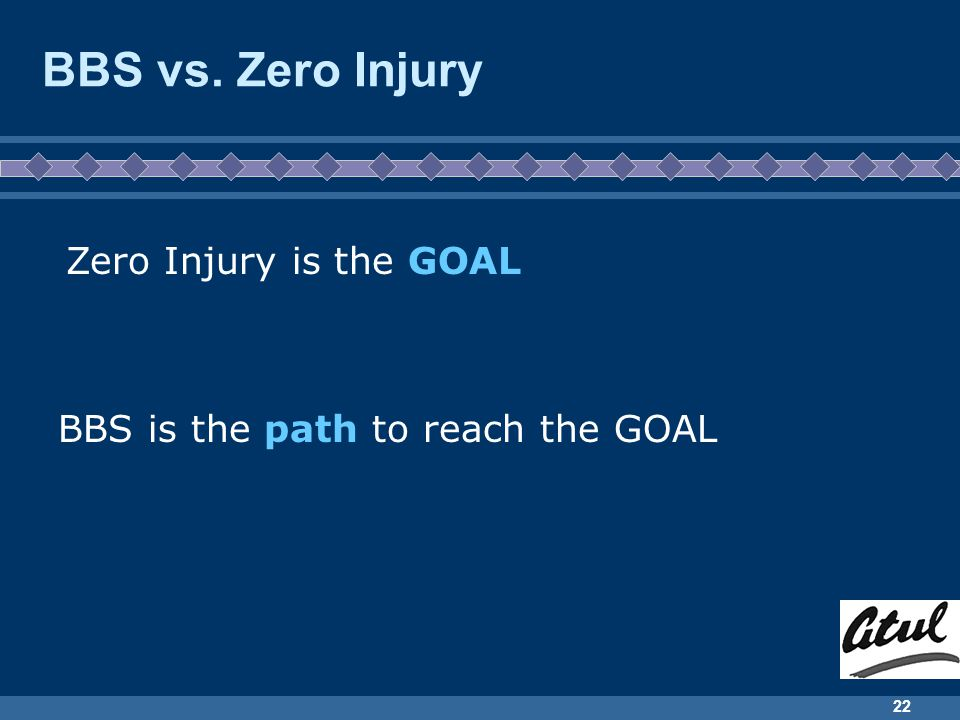 22 BBS vs. Zero Injury Zero Injury is the GOAL BBS is the path to reach the GOAL