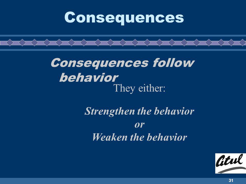 31 Consequences Consequences follow behavior They either: Strengthen the behavior or Weaken the behavior