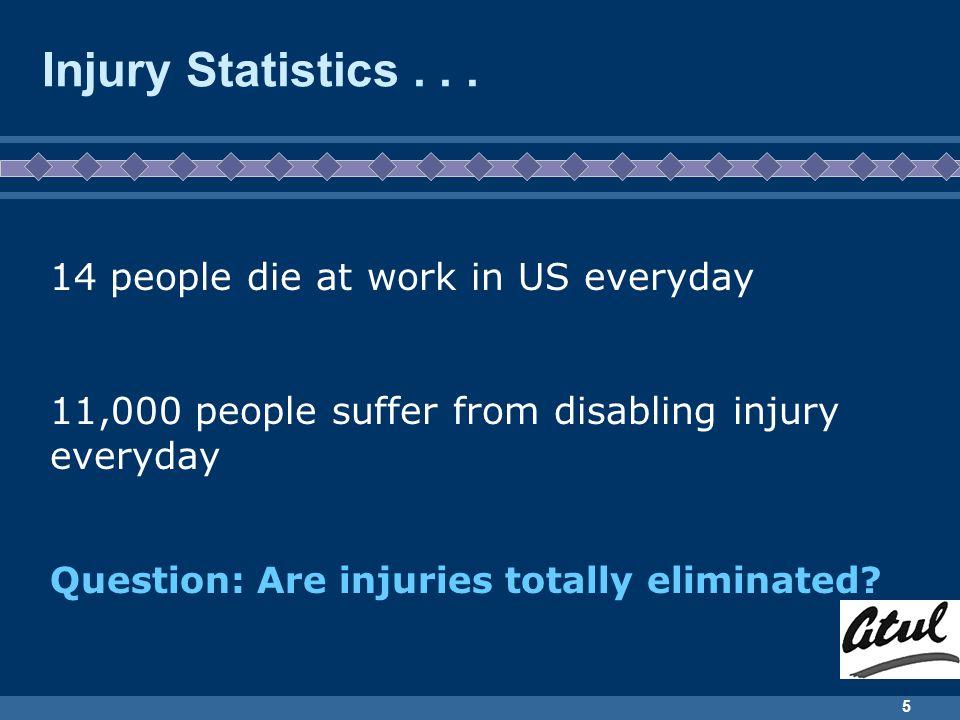 5 Injury Statistics...