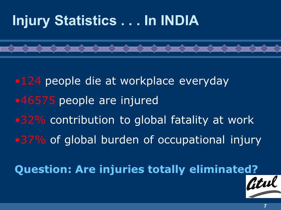 7 Injury Statistics...