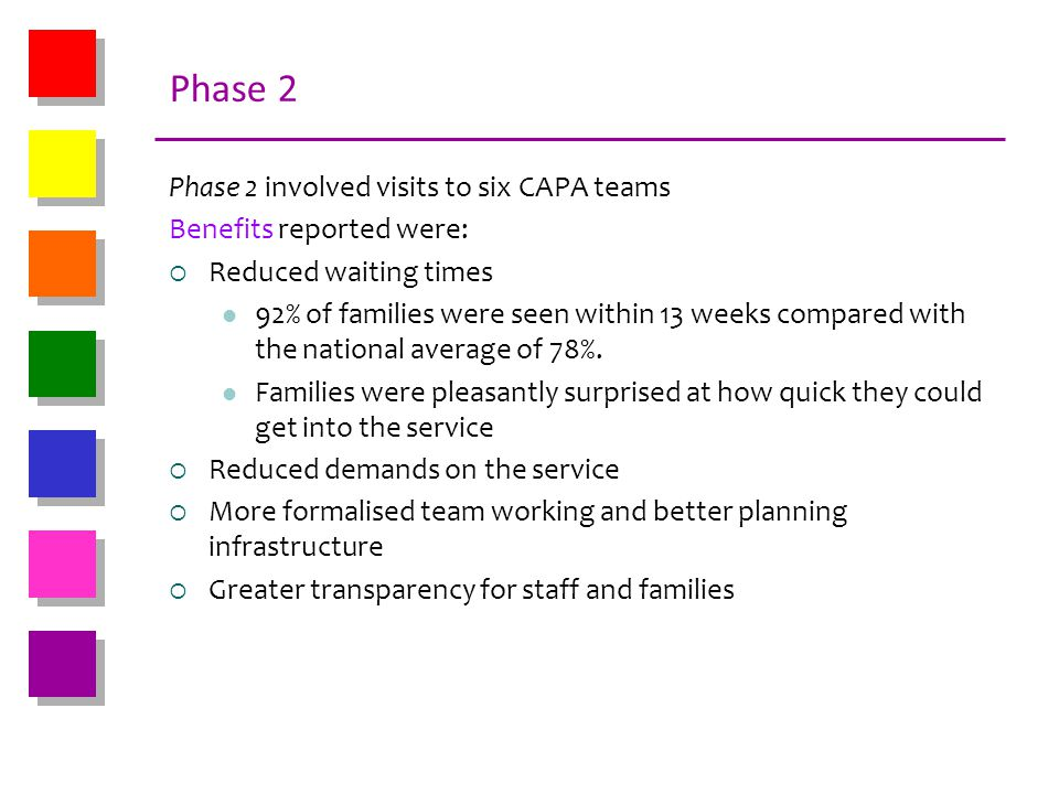 Phase 2 Phase 2 involved visits to six CAPA teams Benefits reported were: Reduced waiting times 92% of families were seen within 13 weeks compared wit
