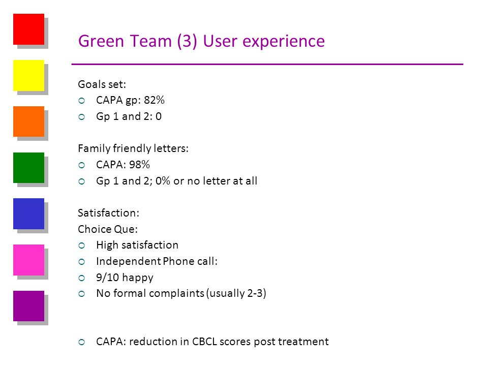 Green Team (3) User experience Goals set: CAPA gp: 82% Gp 1 and 2: 0 Family friendly letters: CAPA: 98% Gp 1 and 2; 0% or no letter at all Satisfactio