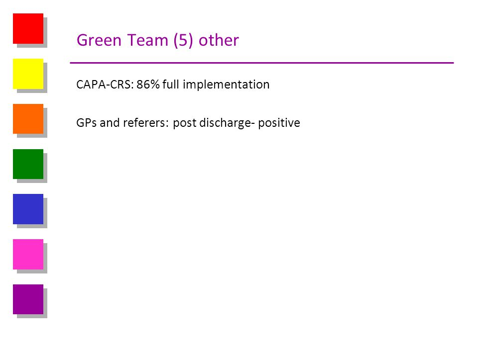 Green Team (5) other CAPA-CRS: 86% full implementation GPs and referers: post discharge- positive