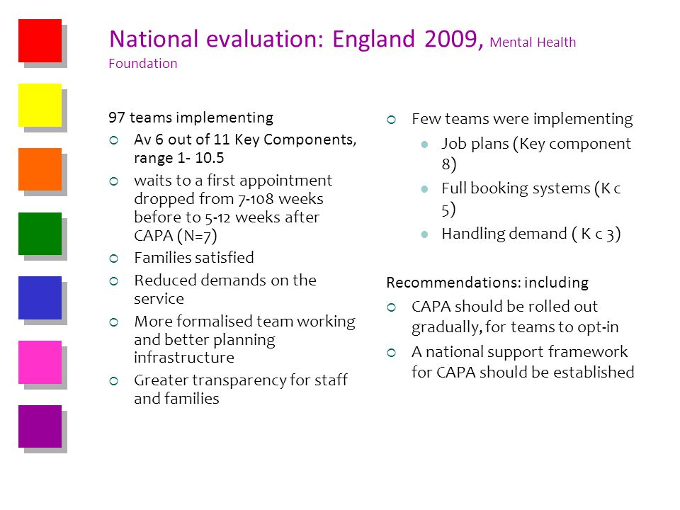 National evaluation: England 2009, Mental Health Foundation 97 teams implementing Av 6 out of 11 Key Components, range 1- 10.5 waits to a first appoin