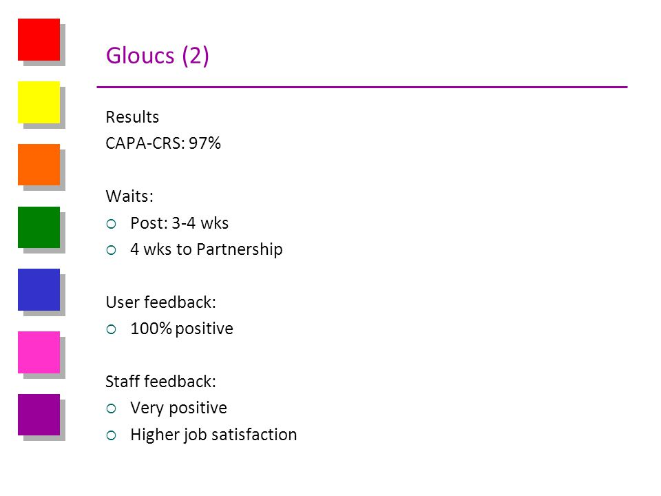 Gloucs (2) Results CAPA-CRS: 97% Waits: Post: 3-4 wks 4 wks to Partnership User feedback: 100% positive Staff feedback: Very positive Higher job satis
