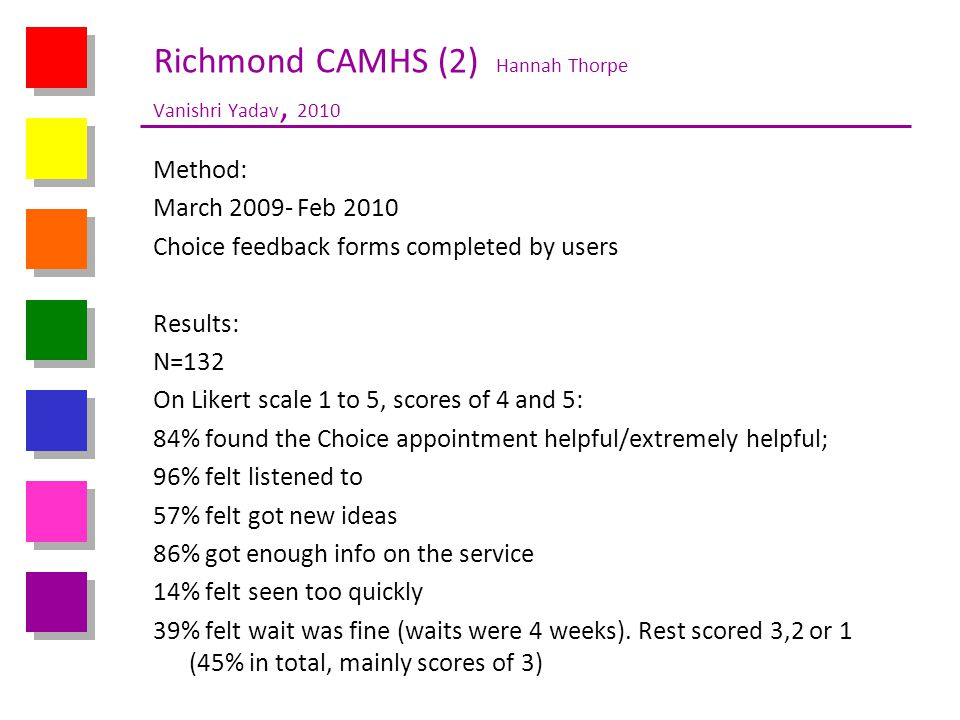 Richmond CAMHS (2) Hannah Thorpe Vanishri Yadav, 2010 Method: March 2009- Feb 2010 Choice feedback forms completed by users Results: N=132 On Likert s