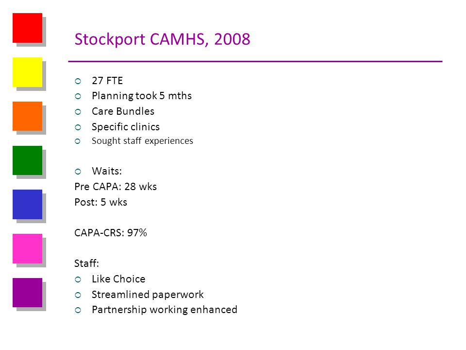 Stockport CAMHS, 2008 27 FTE Planning took 5 mths Care Bundles Specific clinics Sought staff experiences Waits: Pre CAPA: 28 wks Post: 5 wks CAPA-CRS: