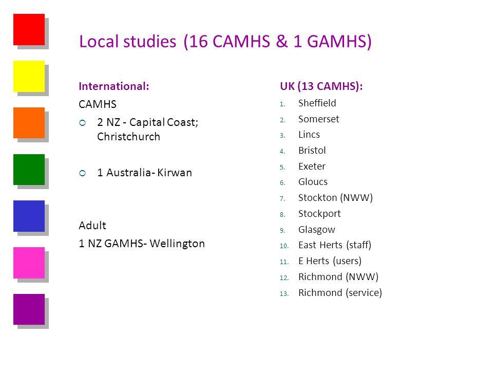 Local studies (16 CAMHS & 1 GAMHS) International: CAMHS 2 NZ - Capital Coast; Christchurch 1 Australia- Kirwan Adult 1 NZ GAMHS- Wellington UK (13 CAM