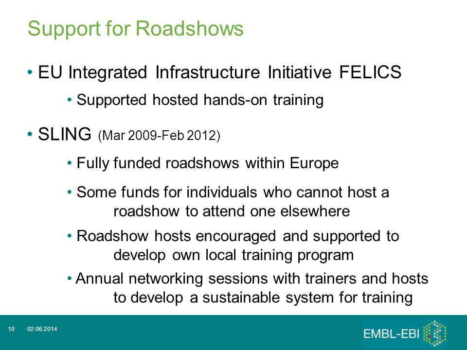 02.06.201410 Support for Roadshows EU Integrated Infrastructure Initiative FELICS Supported hosted hands-on training SLING (Mar 2009-Feb 2012) Fully f