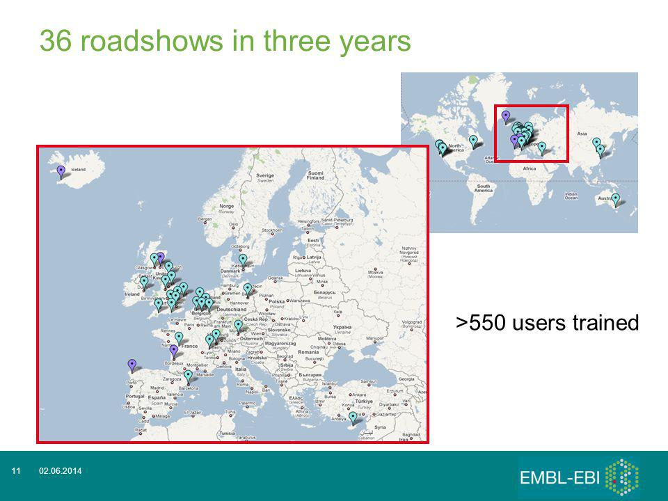 02.06.201411 36 roadshows in three years >550 users trained
