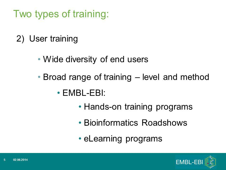 02.06.20145 5 Two types of training: 2)User training Wide diversity of end users Broad range of training – level and method EMBL-EBI: Hands-on training programs Bioinformatics Roadshows eLearning programs