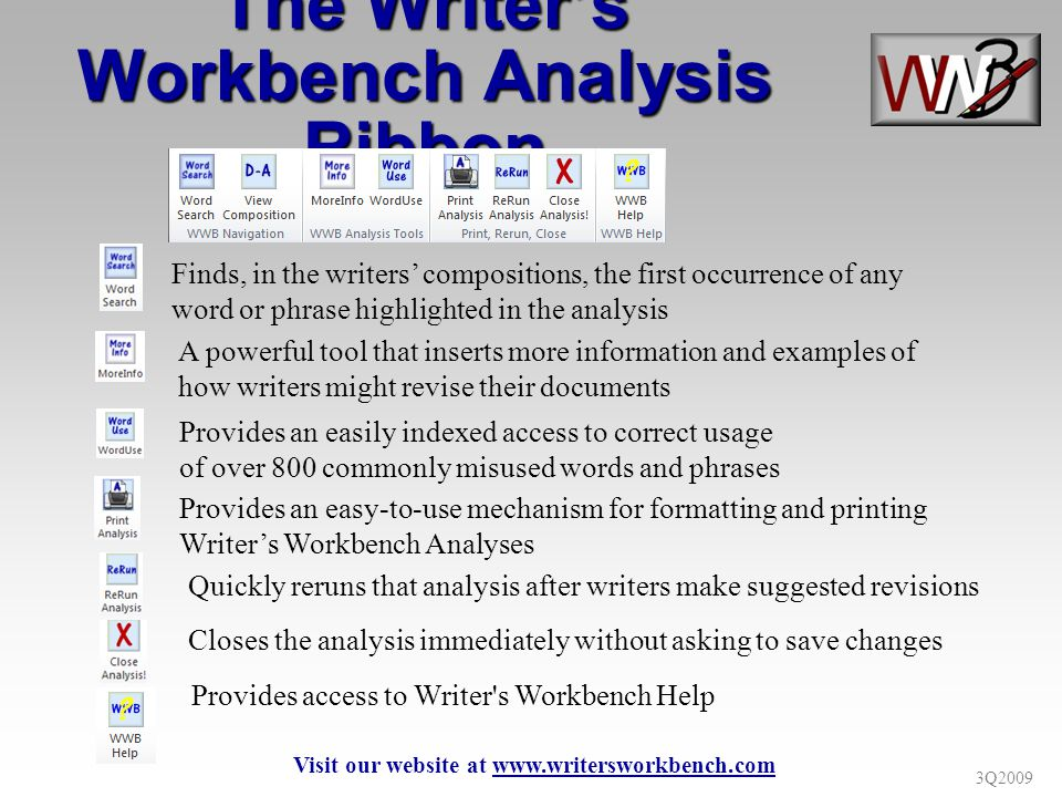 3Q2009 Provides an easily indexed access to correct usage of over 800 commonly misused words and phrases Provides access to Writer's Workbench Help Fi