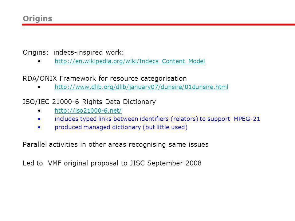 Origins: indecs-inspired work: http://en.wikipedia.org/wiki/Indecs_Content_Model RDA/ONIX Framework for resource categorisation http://www.dlib.org/dl