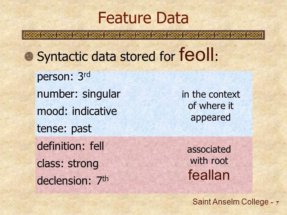 Saint Anselm College - 8 Toward a Relational Model surface form root form text (realization) has root has POS part of speech features definition text declension class person number mood tense