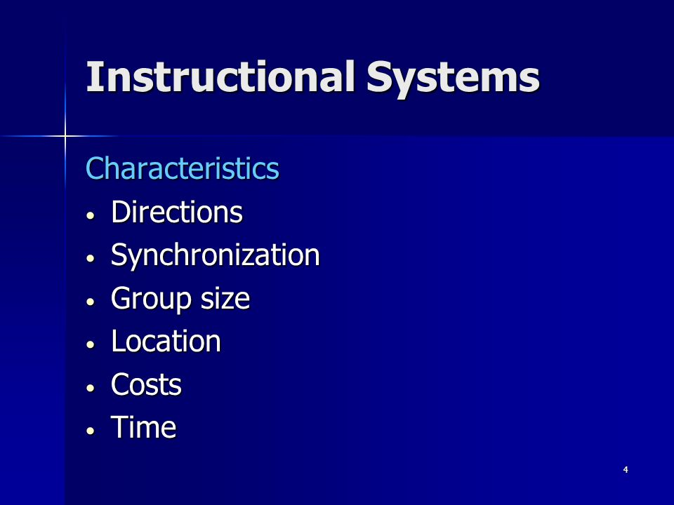 3 Instructional Systems Components Objectives Objectives Methods Methods Media Media Equipment Equipment Environment Environment People People