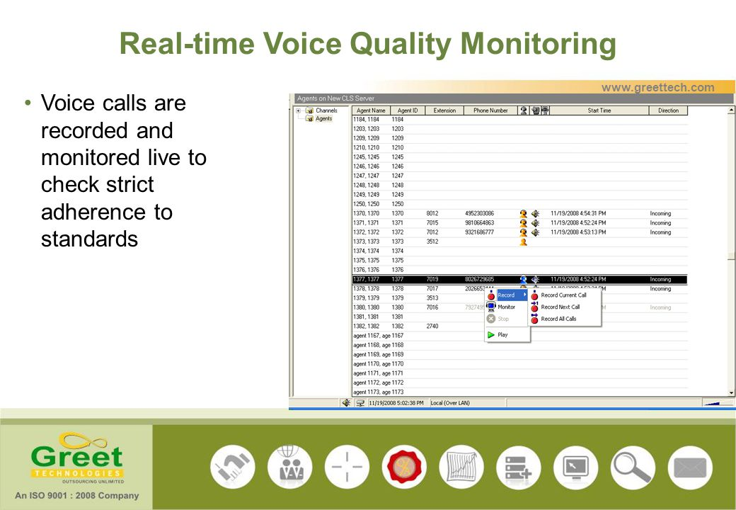 Real-time Voice Quality Monitoring Voice calls are recorded and monitored live to check strict adherence to standards www.greettech.com