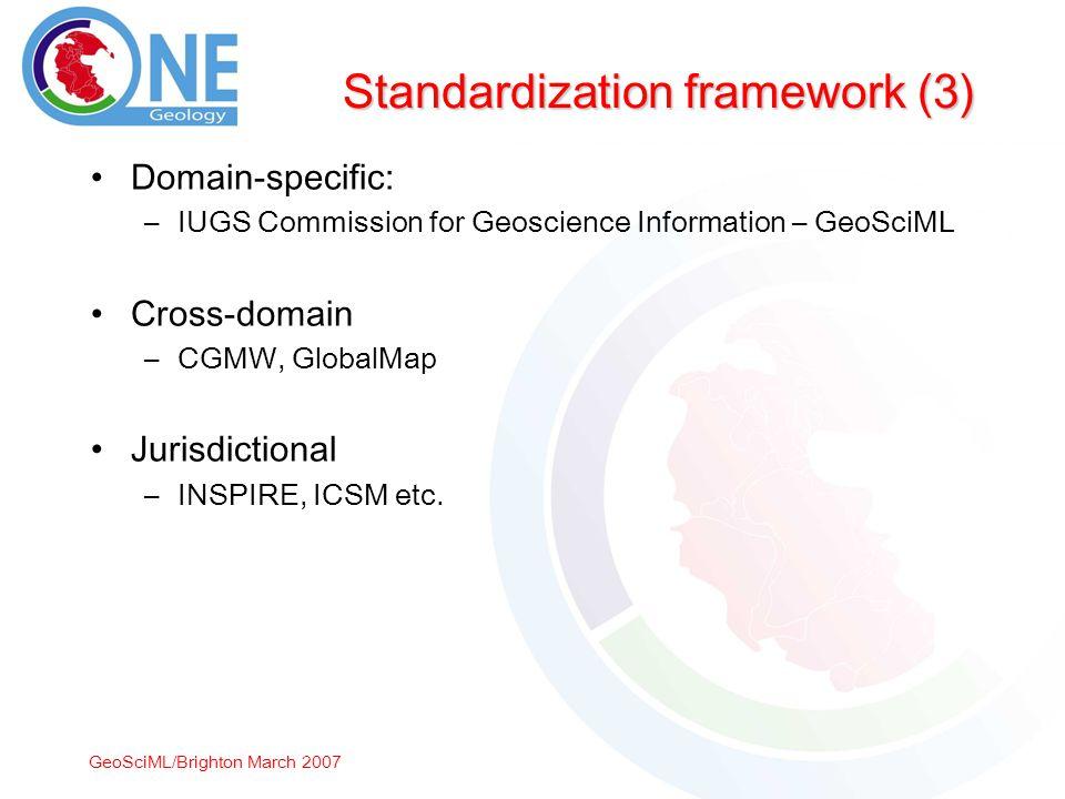 GeoSciML/Brighton March 2007 Standardization framework (3) Domain-specific: –IUGS Commission for Geoscience Information – GeoSciML Cross-domain –CGMW, GlobalMap Jurisdictional –INSPIRE, ICSM etc.