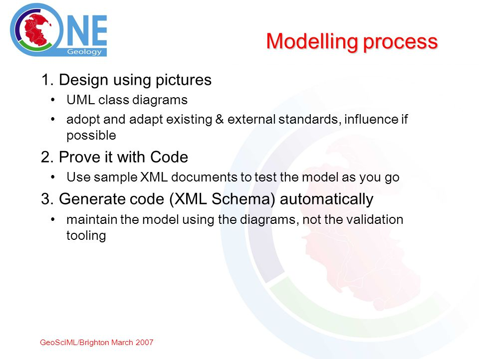 GeoSciML/Brighton March 2007 Modelling process 1.Design using pictures UML class diagrams adopt and adapt existing & external standards, influence if possible 2.Prove it with Code Use sample XML documents to test the model as you go 3.Generate code (XML Schema) automatically maintain the model using the diagrams, not the validation tooling