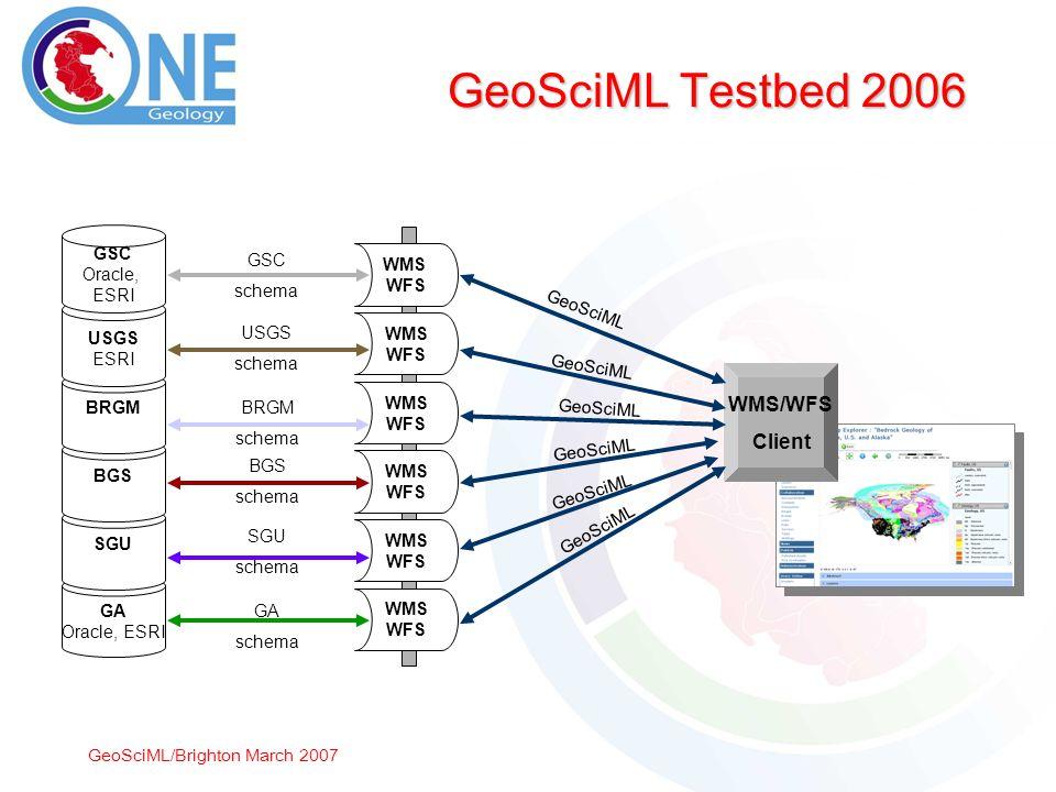 GeoSciML/Brighton March 2007 WMS/WFS Client GeoSciML Testbed 2006 WMS WFS WMS WFS WMS WFS WMS WFS WMS WFS WMS WFS USGS schema BRGM schema GSC schema BGS schema SGU schema GA schema GeoSciML GA Oracle, ESRI SGU BGS BRGM USGS ESRI GSC Oracle, ESRI