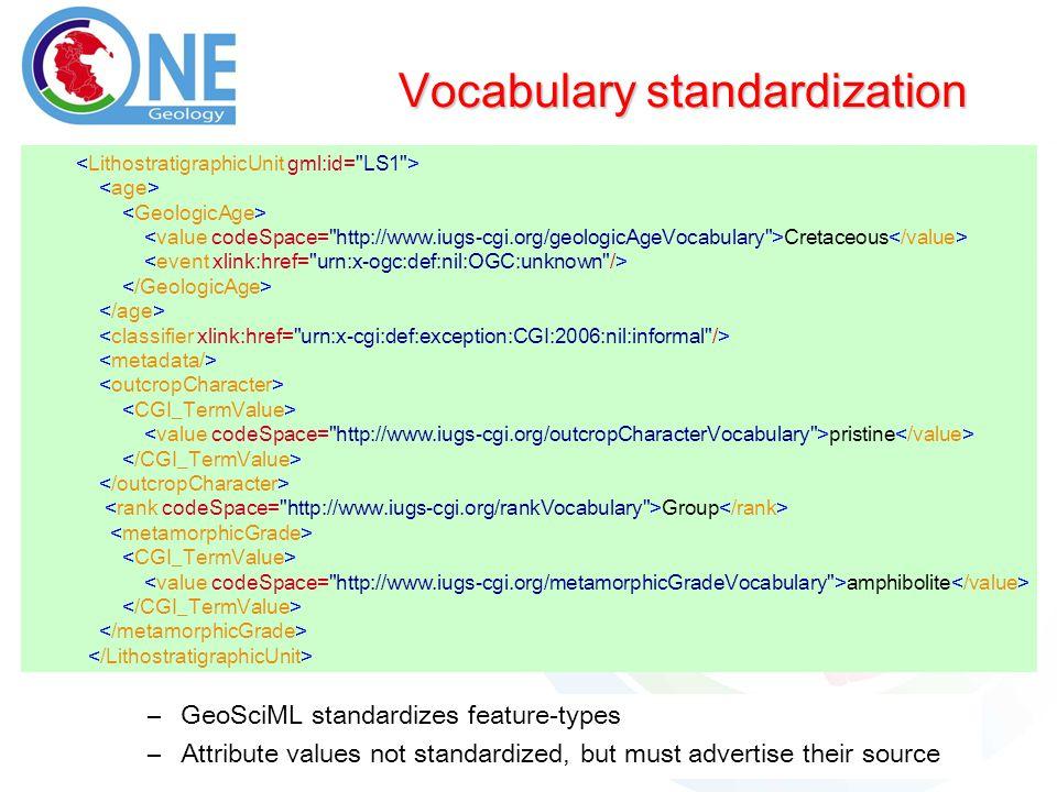 GeoSciML/Brighton March 2007 Vocabulary standardization –GeoSciML standardizes feature-types –Attribute values not standardized, but must advertise their source Cretaceous pristine Group amphibolite