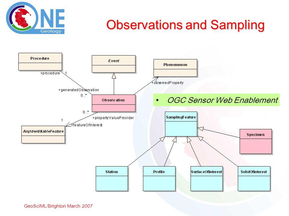 GeoSciML/Brighton March 2007 Observations and Sampling OGC Sensor Web Enablement