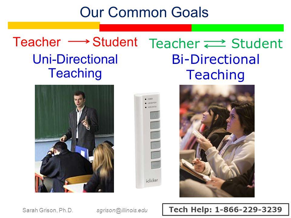 Sarah Grison, Ph.D. sgrison@illinois.edu Tech Help: 1-866-229-3239 Our Common Goals Teacher Student Uni-Directional Teaching Teacher Student Bi-Direct