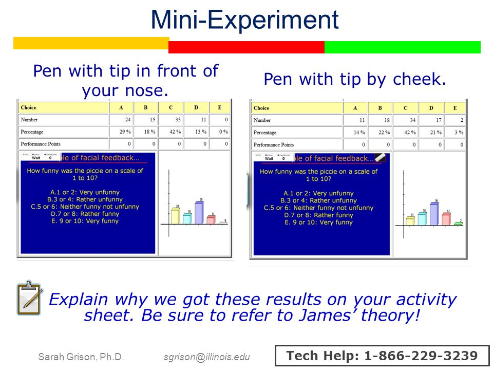 Sarah Grison, Ph.D. sgrison@illinois.edu Tech Help: 1-866-229-3239 Mini-Experiment Explain why we got these results on your activity sheet. Be sure to