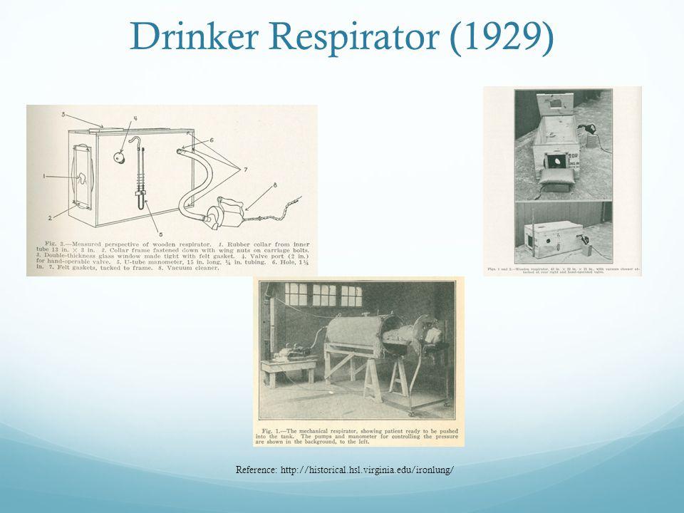 Drinker Respirator (1929) Reference: http://historical.hsl.virginia.edu/ironlung/