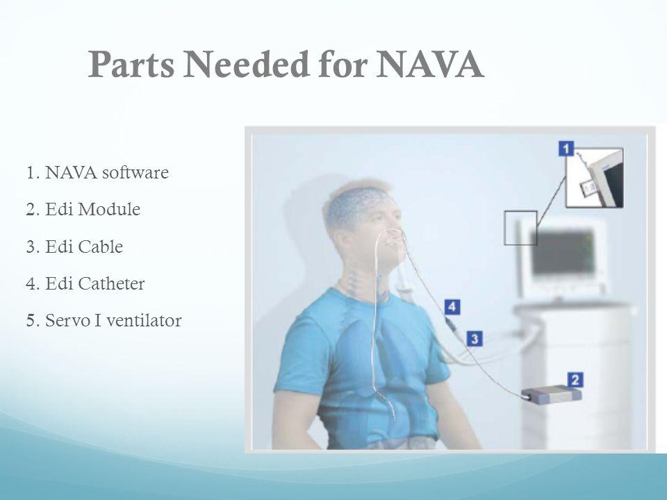 Parts Needed for NAVA 1. NAVA software 2. Edi Module 3. Edi Cable 4. Edi Catheter 5. Servo I ventilator