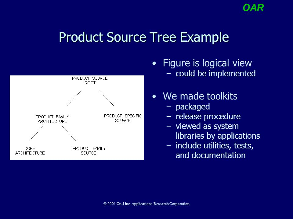 OAR © 2001 On-Line Applications Research Corporation Product Source Tree Example Figure is logical view –could be implemented We made toolkits –packag