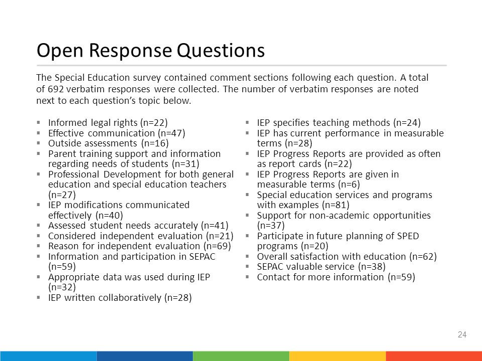 Open Response Questions The Special Education survey contained comment sections following each question.
