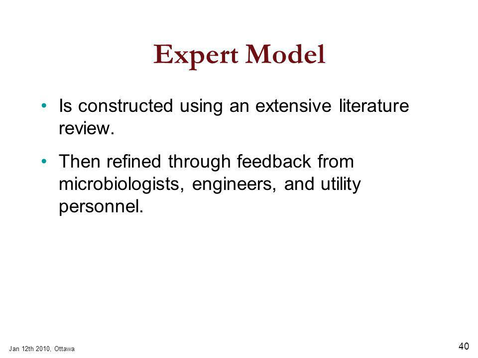 Jan 12th 2010, Ottawa 40 Expert Model Is constructed using an extensive literature review.