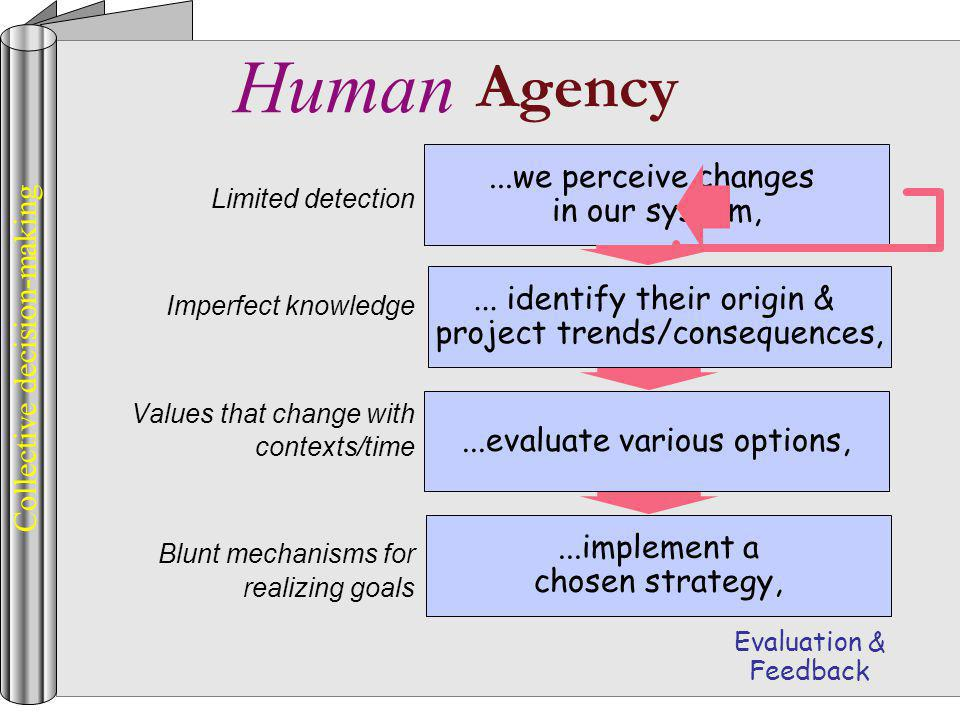 Collective decision-making Agency Limited detection Imperfect knowledge Values that change with contexts/time Blunt mechanisms for realizing goals...we perceive changes in our system,...