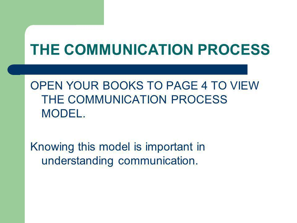 THE COMMUNICATION PROCESS OPEN YOUR BOOKS TO PAGE 4 TO VIEW THE COMMUNICATION PROCESS MODEL.