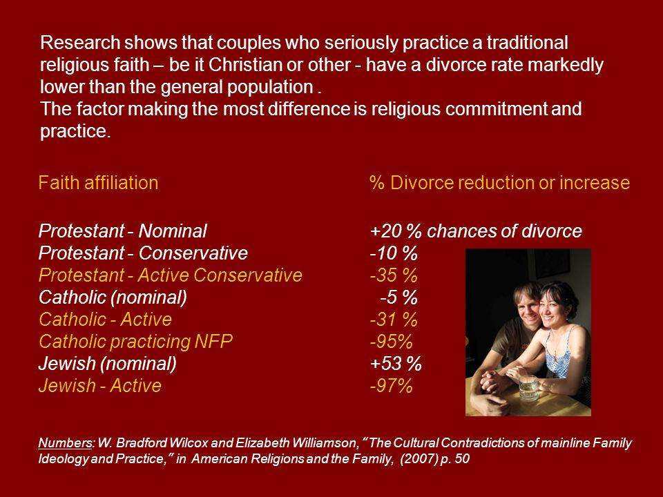 Faith affiliation % Divorce reduction or increase Protestant - Nominal +20 % chances of divorce Protestant - Conservative -10 % Protestant - Active Co