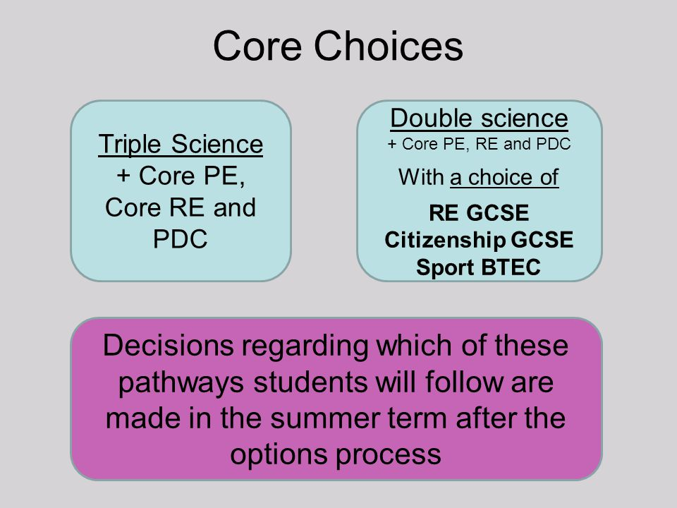Core Choices Triple Science + Core PE, Core RE and PDC Double science + Core PE, RE and PDC With a choice of RE GCSE Citizenship GCSE Sport BTEC Decis