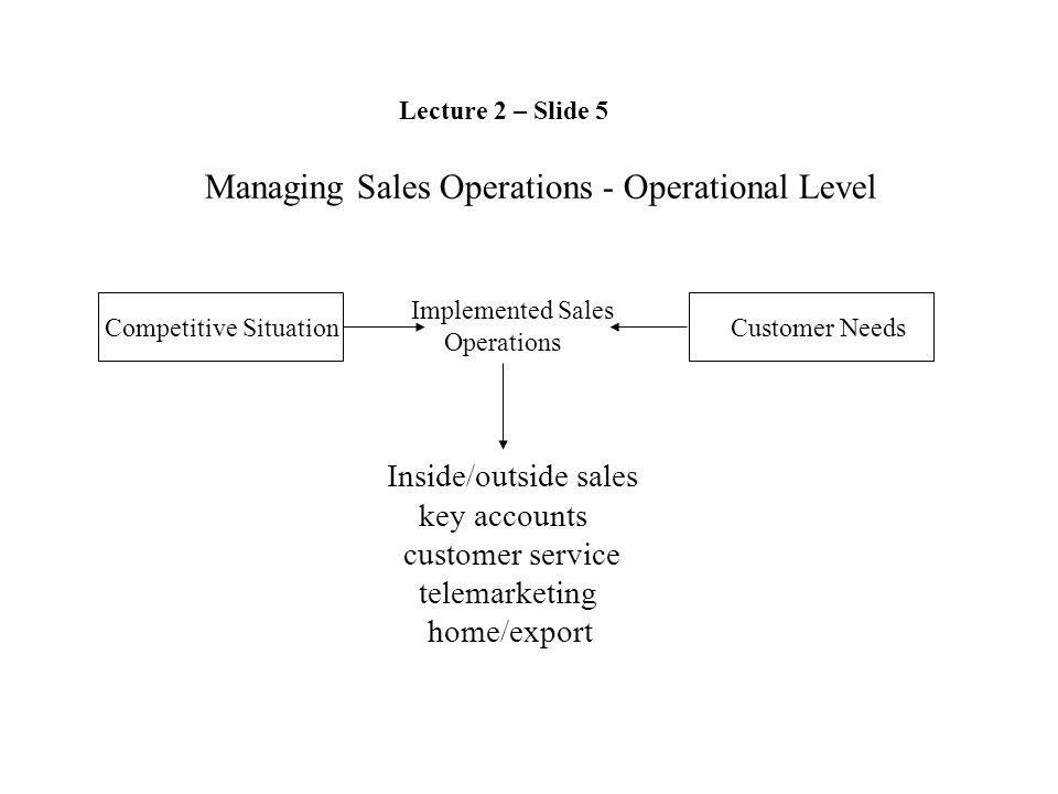 Managing Sales Operations - Operational Level Competitive Situation Implemented Sales Operations Customer Needs Inside/outside sales key accounts cust
