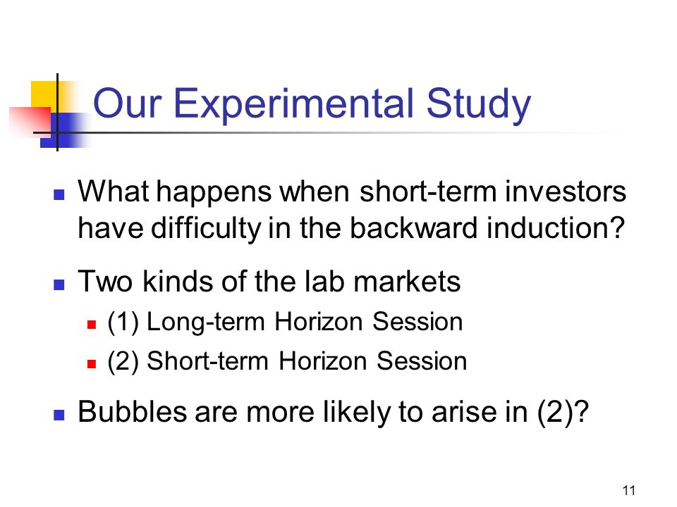 11 Our Experimental Study What happens when short-term investors have difficulty in the backward induction? Two kinds of the lab markets (1) Long-term