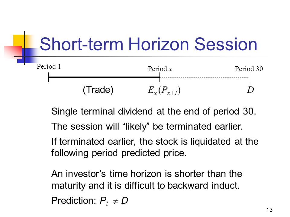 13 Short-term Horizon Session Single terminal dividend at the end of period 30. The session will likely be terminated earlier. If terminated earlier,