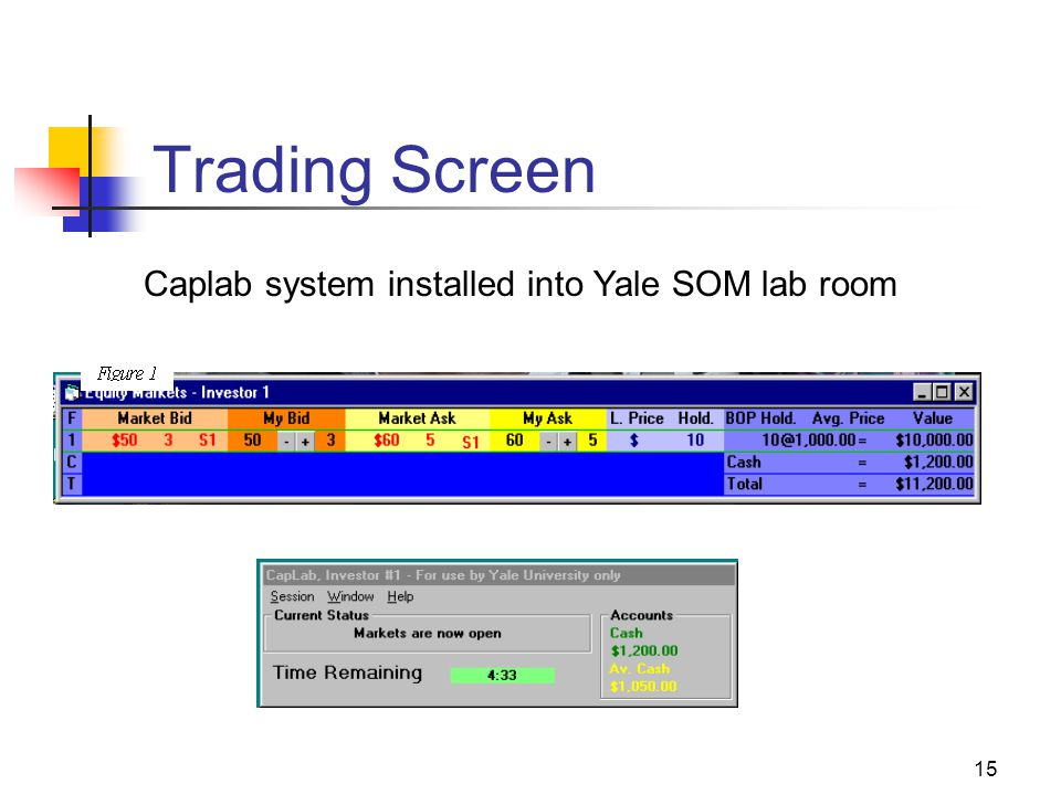 15 Trading Screen Caplab system installed into Yale SOM lab room