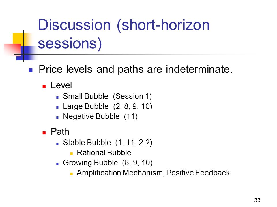 33 Discussion (short-horizon sessions) Price levels and paths are indeterminate. Level Small Bubble (Session 1) Large Bubble (2, 8, 9, 10) Negative Bu