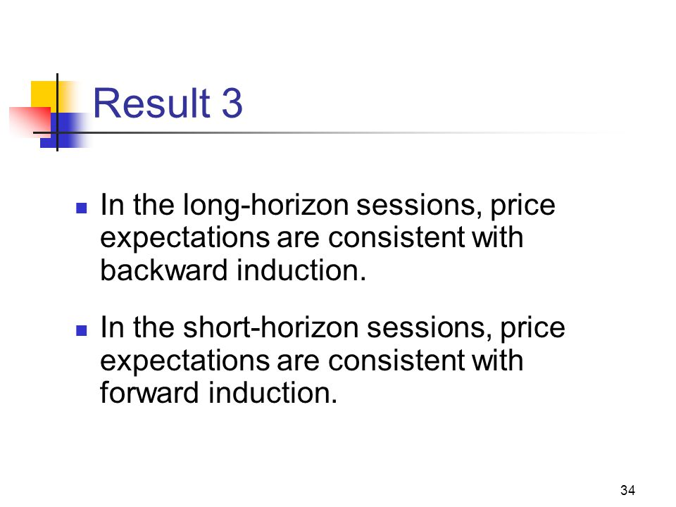 34 Result 3 In the long-horizon sessions, price expectations are consistent with backward induction. In the short-horizon sessions, price expectations