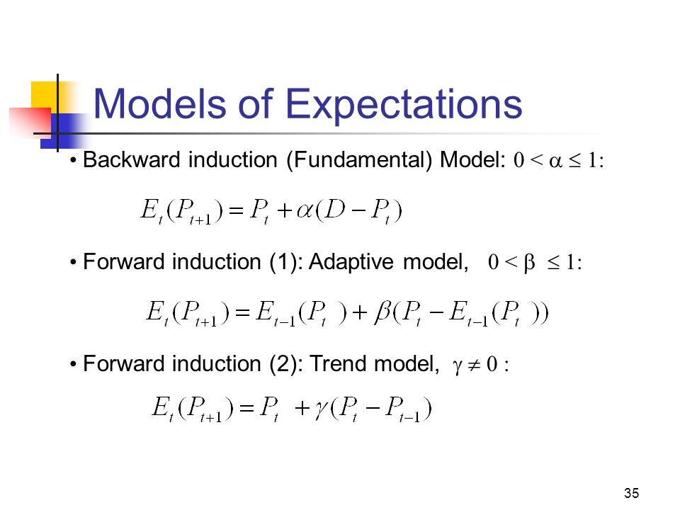 35 Models of Expectations Backward induction (Fundamental) Model: 0 < 1: Forward induction (1): Adaptive model, 0 < 1: Forward induction (2): Trend model, 0 :