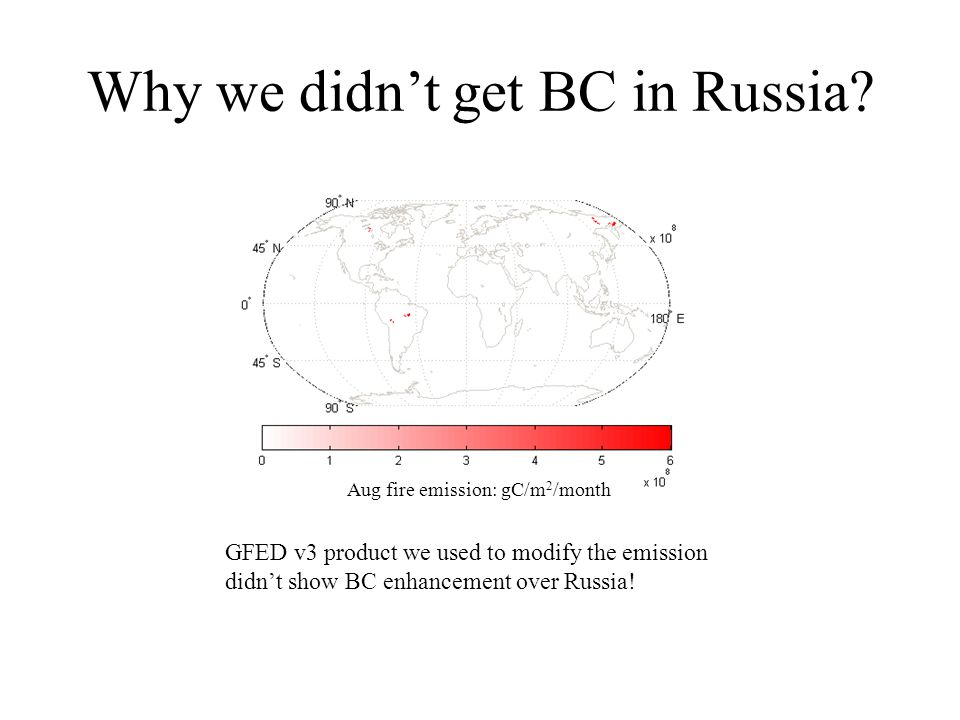 Why we didnt get BC in Russia.
