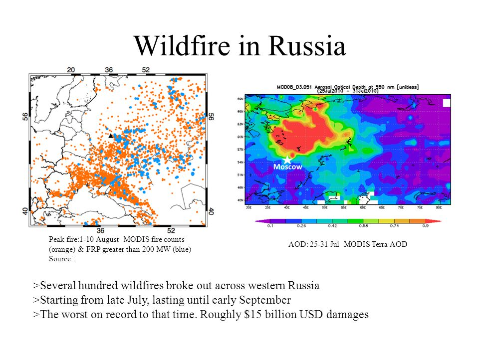 Wildfire in Russia Moscow Peak fire:1-10 August MODIS fire counts (orange) & FRP greater than 200 MW (blue) Source: AOD: 25-31 Jul MODIS Terra AOD >Several hundred wildfires broke out across western Russia >Starting from late July, lasting until early September >The worst on record to that time.