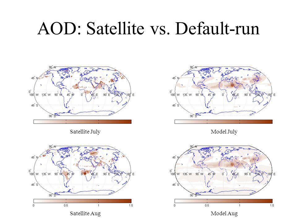 AOD: Satellite vs. Default-run Satellite July Model July Satellite AugModel Aug