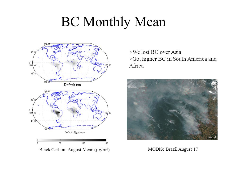 BC Monthly Mean Default run Modified run Black Carbon: August Mean (µg/m 3 ) >We lost BC over Asia >Got higher BC in South America and Africa MODIS: Brazil August 17